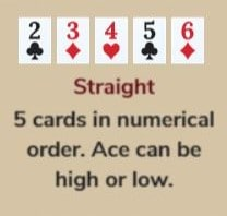 How to play poker tournament effectively - Claim prize ₹300